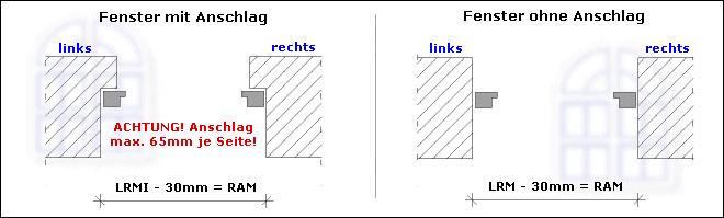Aufmaßanleitung für Fenster und Türen